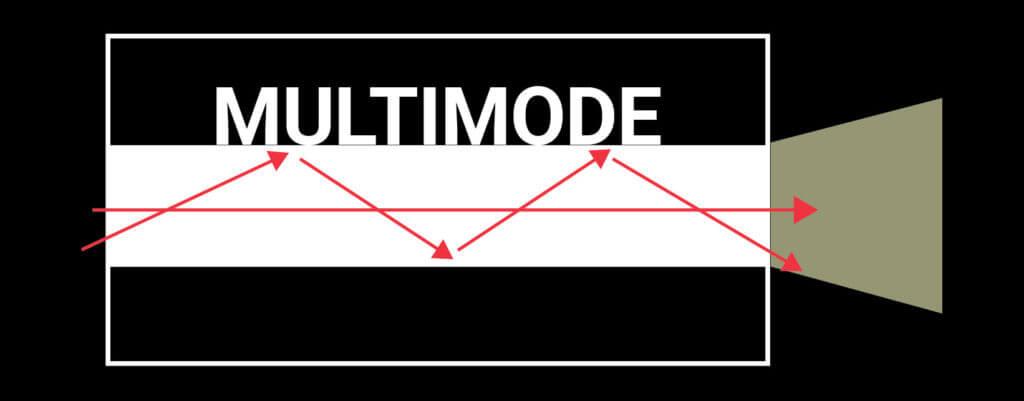 Black and white multimode illustration
