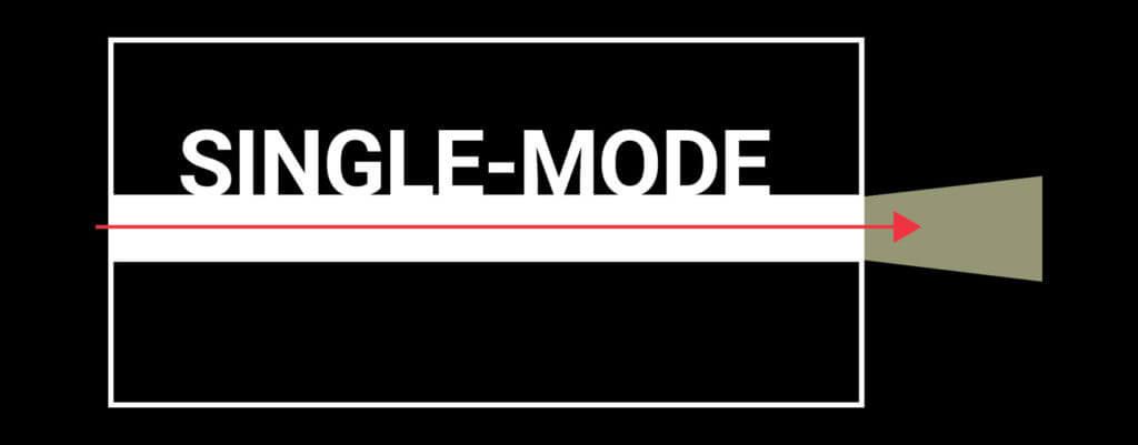 Single-Mode-Laser-Diode