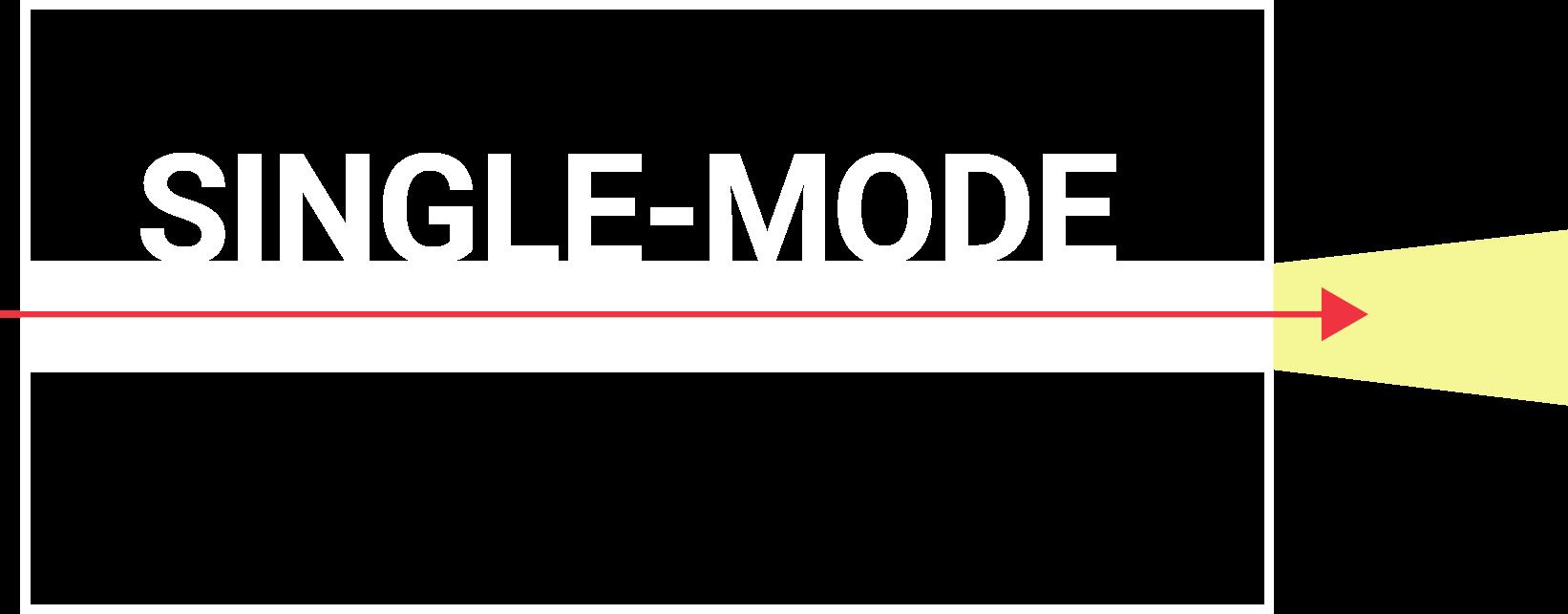 Single-mode header white