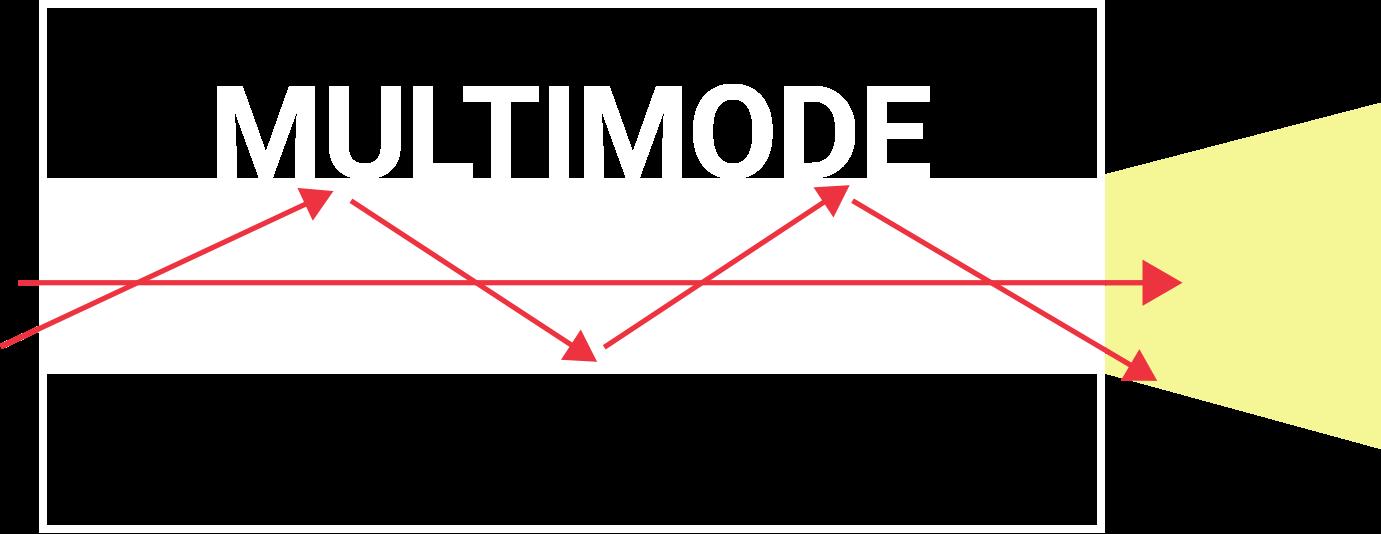 white multimode header illustration