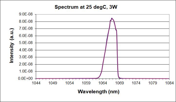 1064nm multimode laser diode