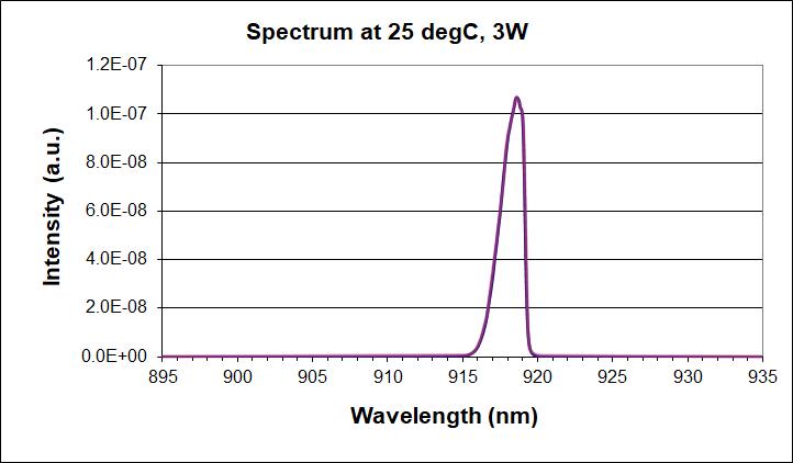 915nm multimode laser diode