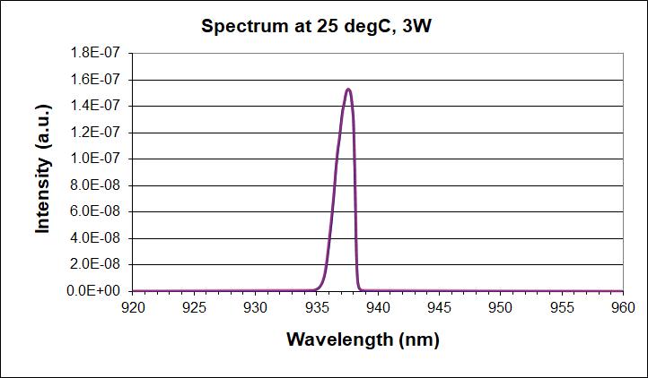 940nm multimode laser diode